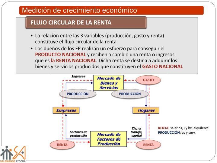 Medición de crecimiento económico