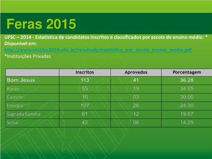 UFSC – 2014 - Estatística de candidatos inscritos e classificados por escola de ensino médio. *