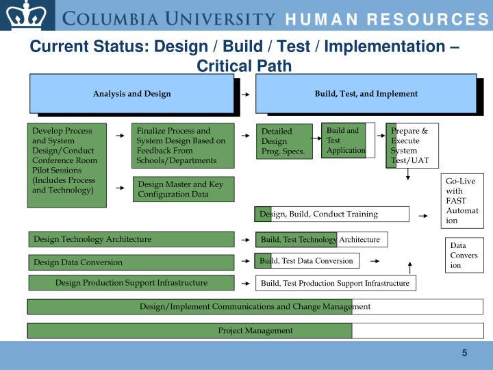 Current Status: Design / Build / Test / Implementation – Critical Path
