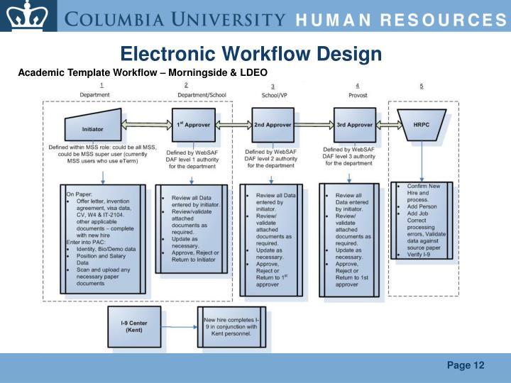 Electronic Workflow Design