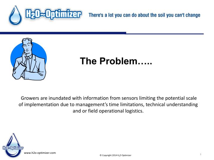 The Problem…..
