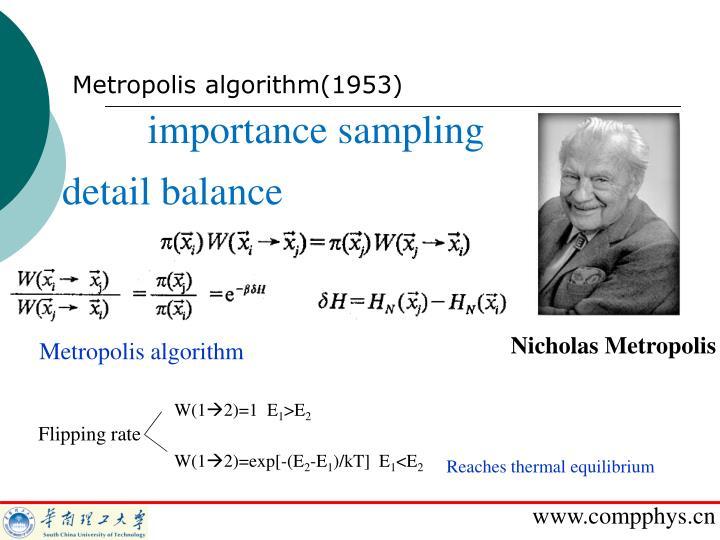 Metropolis algorithm(1953)