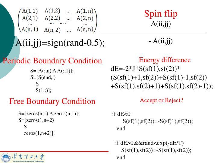 Spin flip