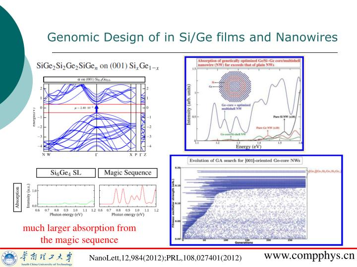 Genomic Design of in Si/