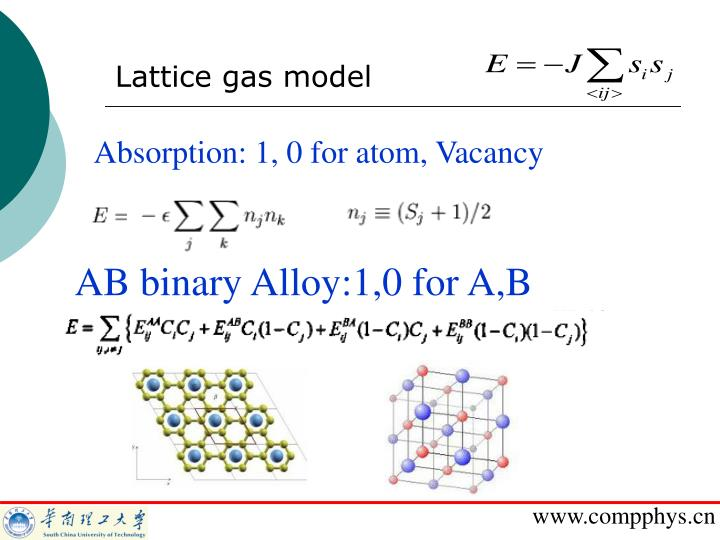Lattice gas model