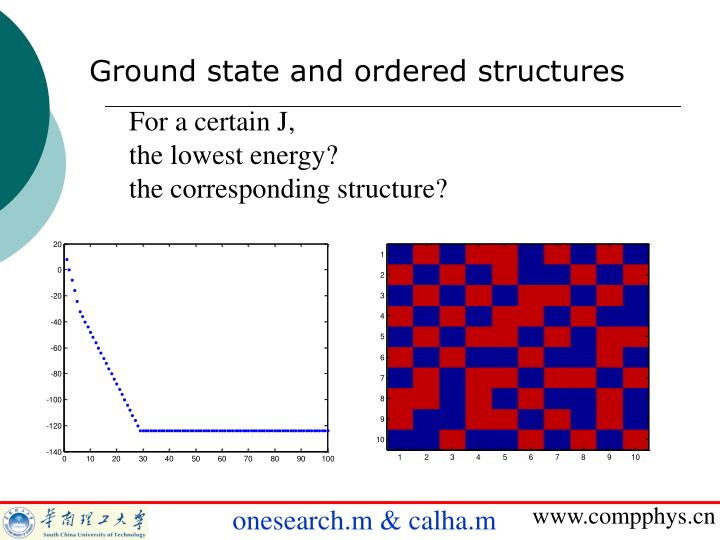 Ground state and ordered structures