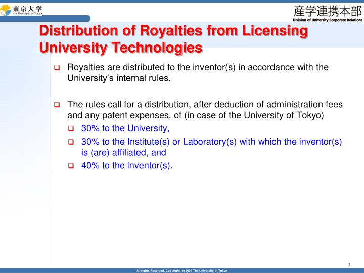 Distribution of Royalties from Licensing University Technologies