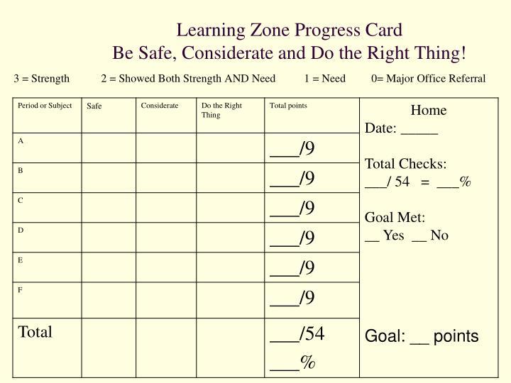 Learning Zone Progress Card