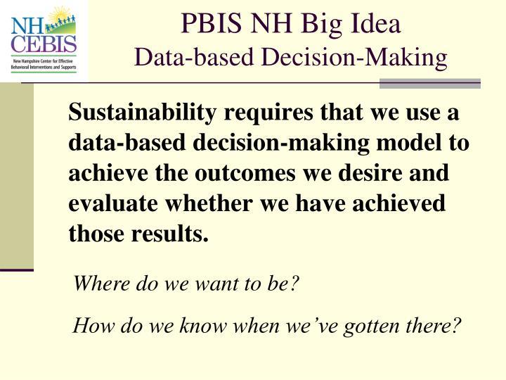PBIS NH Big Idea