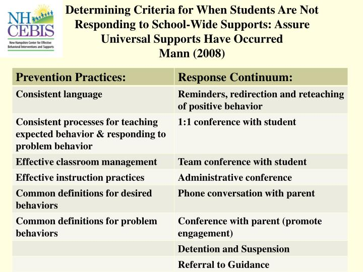 Determining Criteria for When Students Are Not