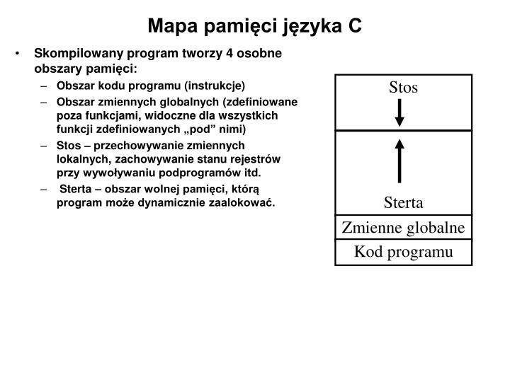 Mapa pamięci języka C