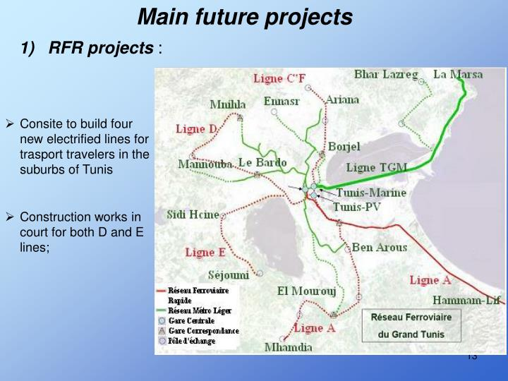 Main future projects