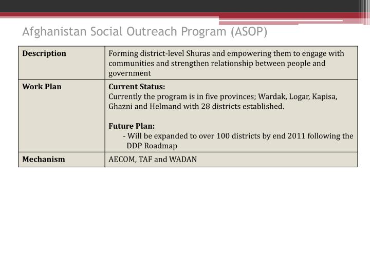 Afghanistan Social Outreach Program (ASOP)
