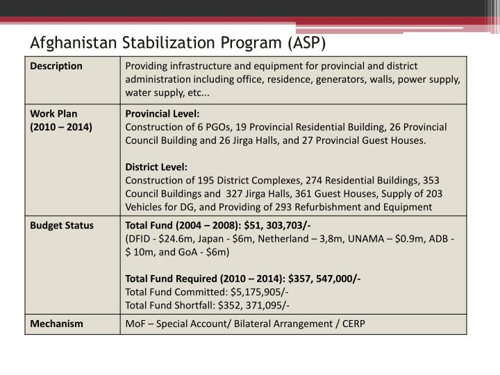 Afghanistan stabilization program asp