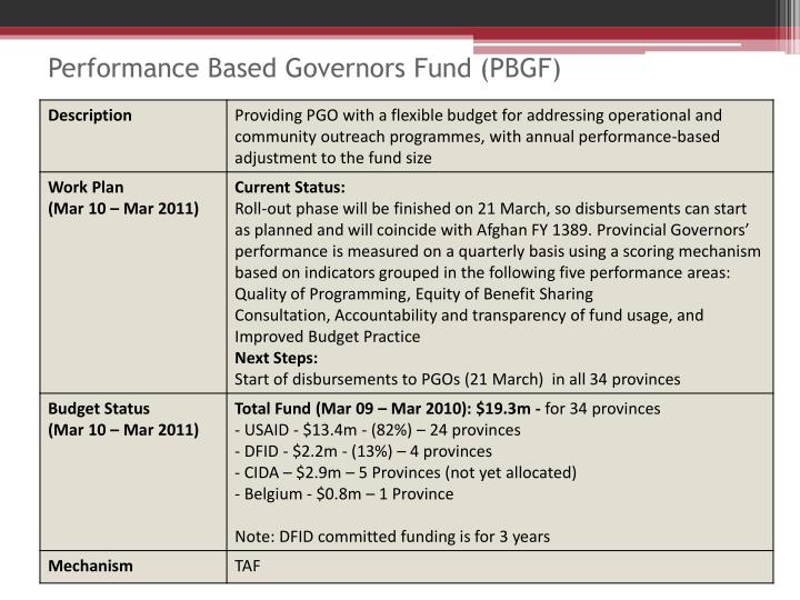 Performance Based Governors Fund (PBGF)