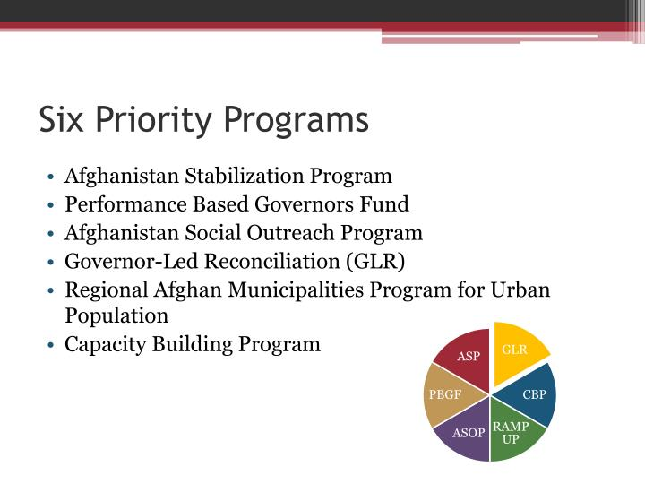 Six priority programs