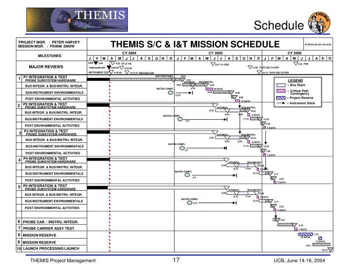 THEMIS S/C & I&T MISSION SCHEDULE