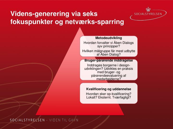 Videns-generering via seks fokuspunkter og netværks-sparring