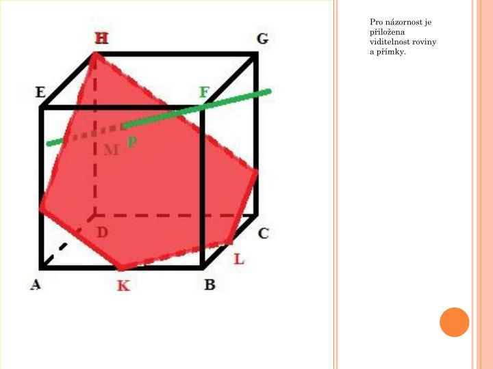 Pro názornost je přiložena viditelnost roviny a přímky.