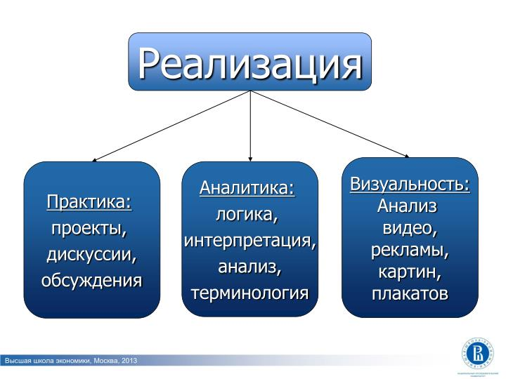 Реализация