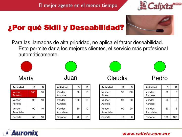 ¿Por qué Skill y Deseabilidad?