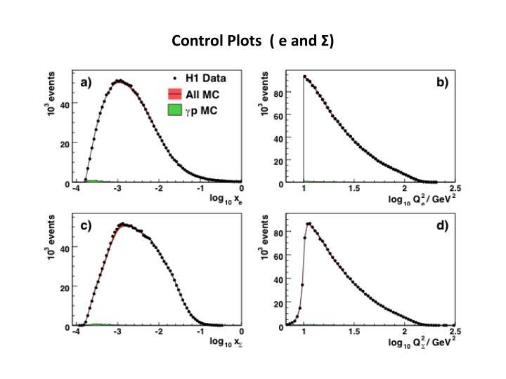 Control Plots