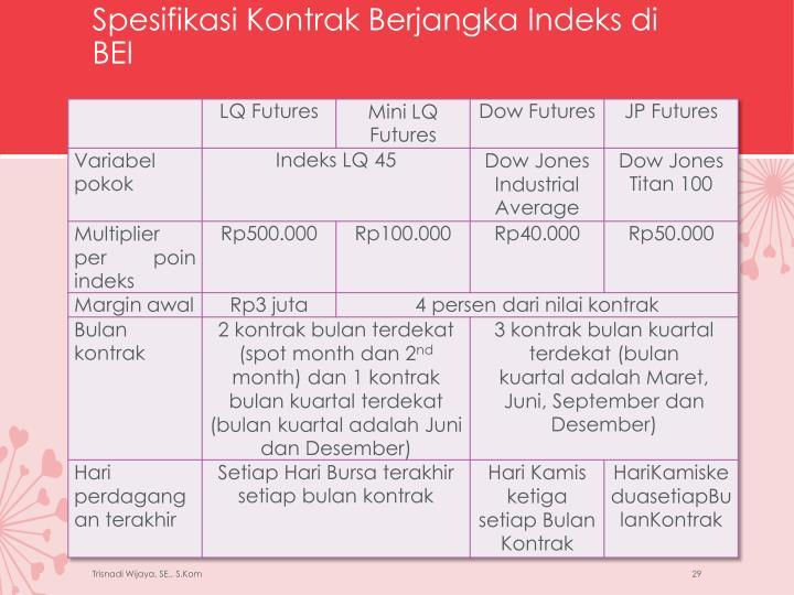 Spesifikasi Kontrak Berjangka Indeks di BEI