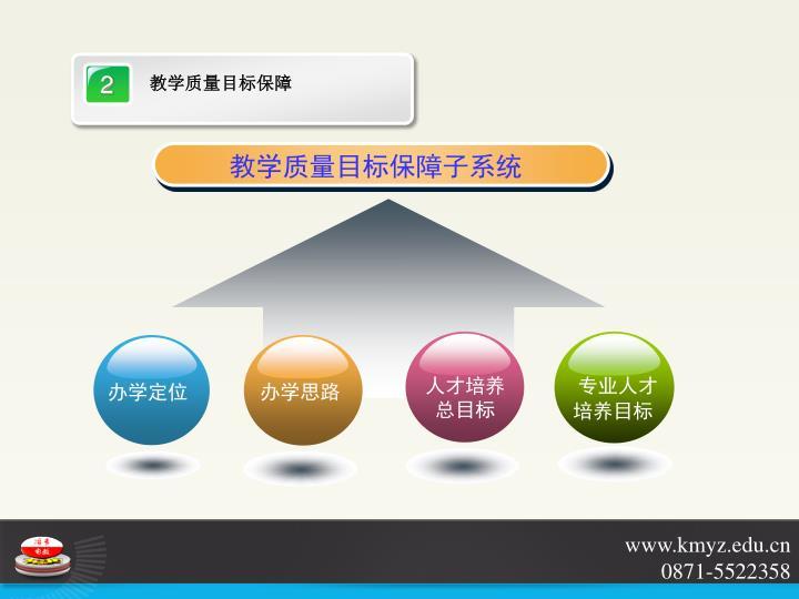 教学质量目标保障子系统
