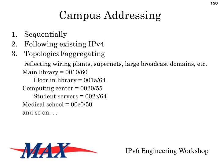 Campus Addressing