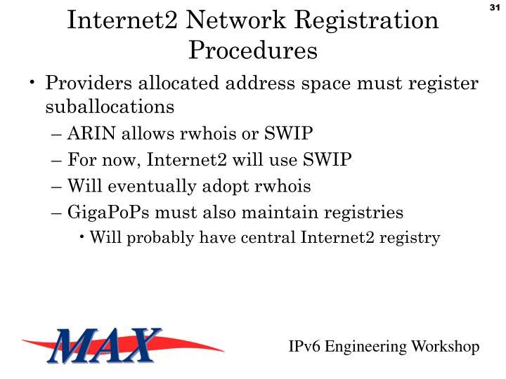 Internet2 Network Registration Procedures