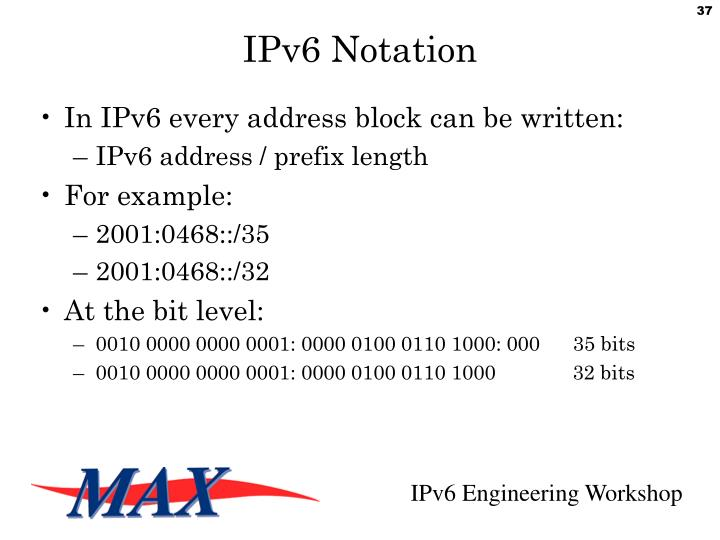 IPv6 Notation