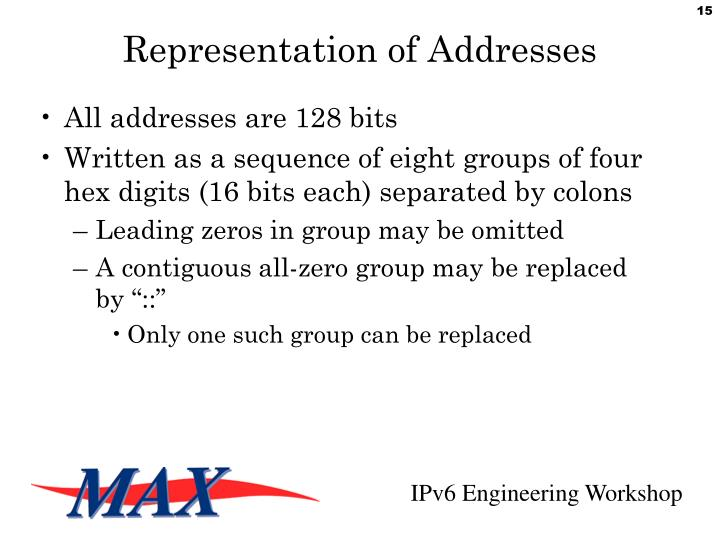Representation of Addresses