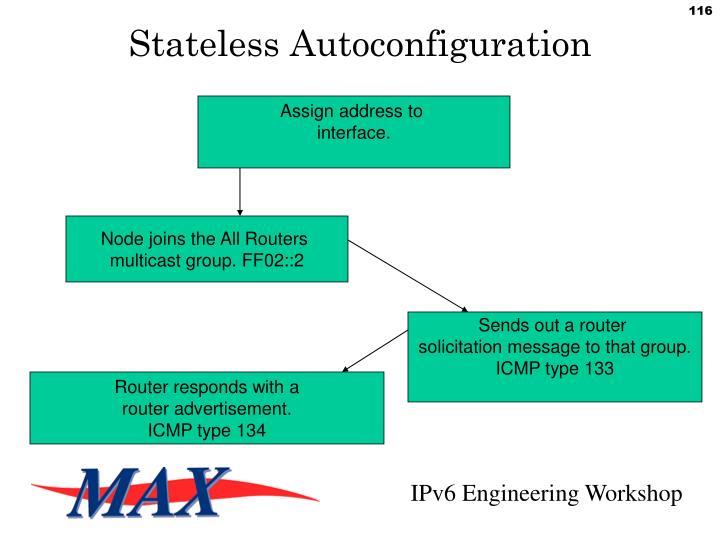 Stateless Autoconfiguration