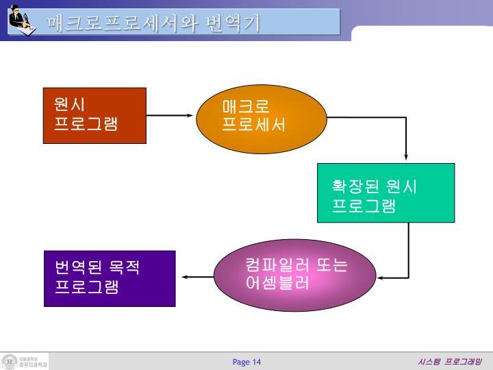 매크로프로세서와 번역기