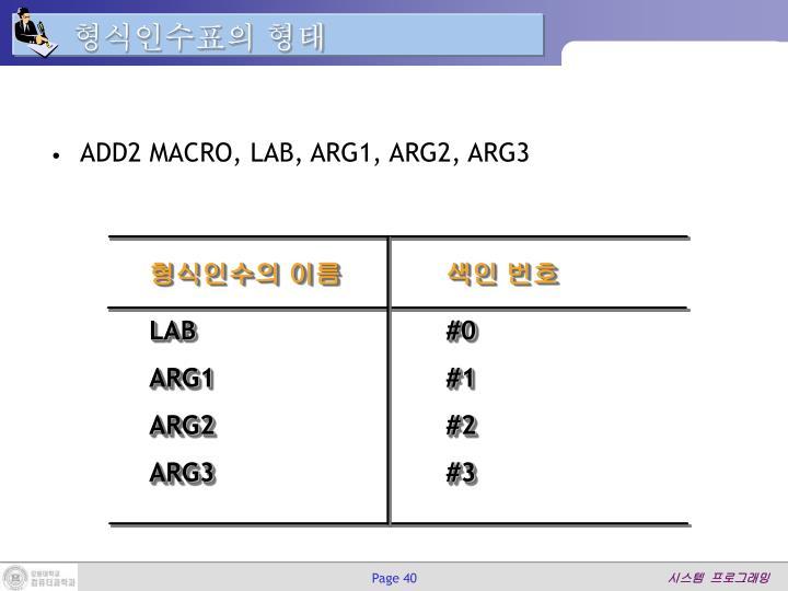 ADD2 MACRO, LAB, ARG1, ARG2, ARG3