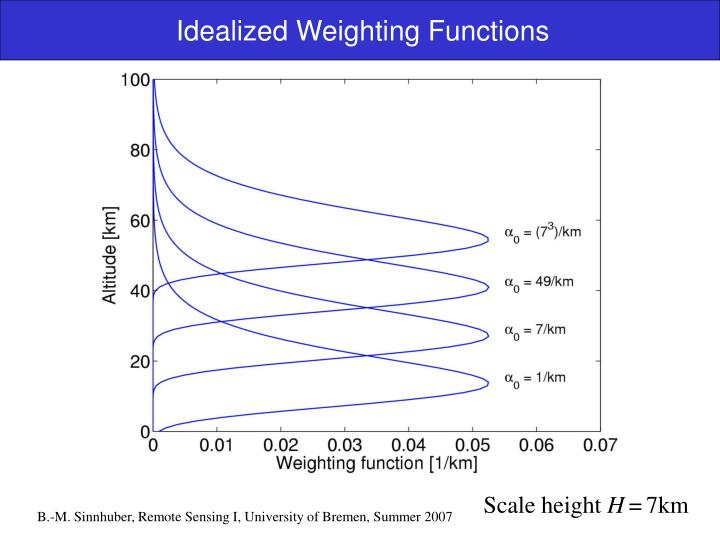 Idealized Weighting Functions