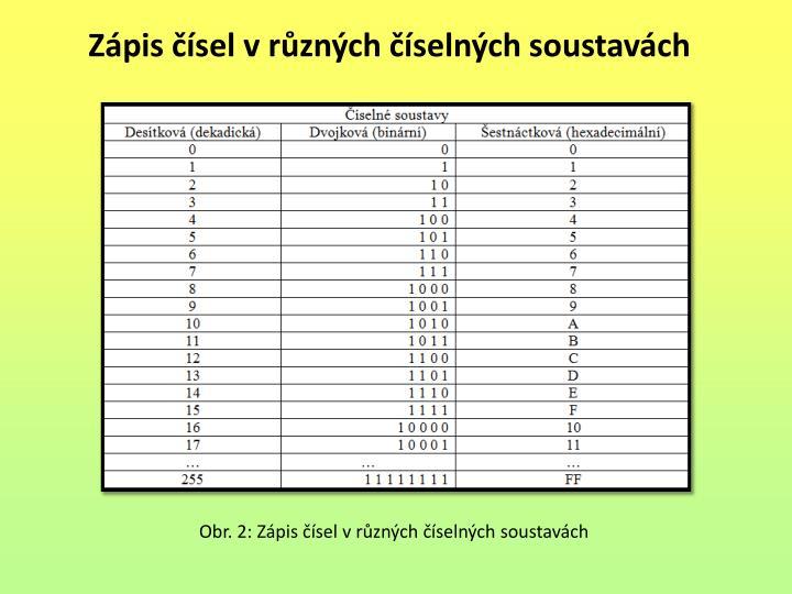 Zápis čísel v různých číselných soustavách