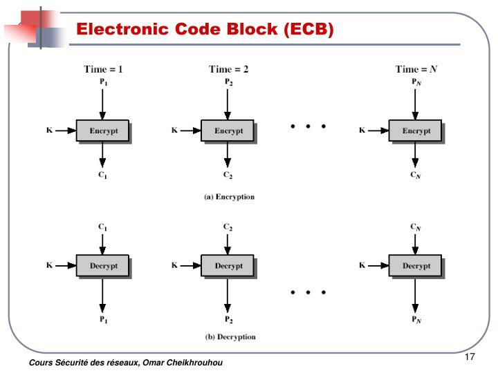 Electronic Code Block (ECB)
