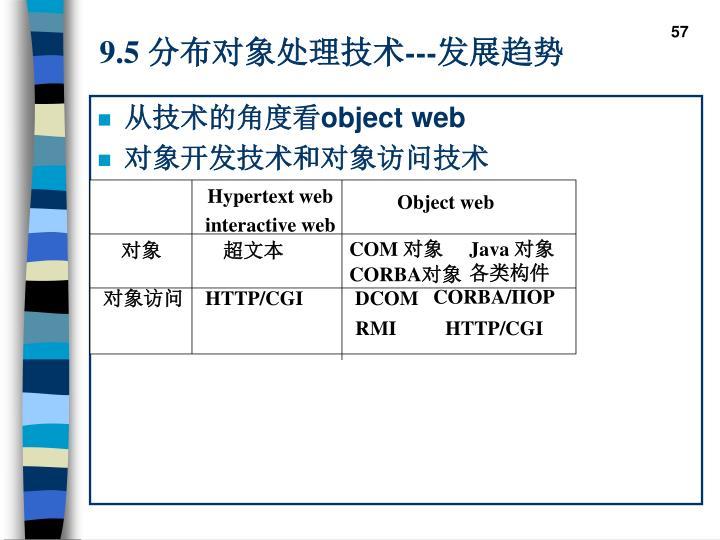 Hypertext web