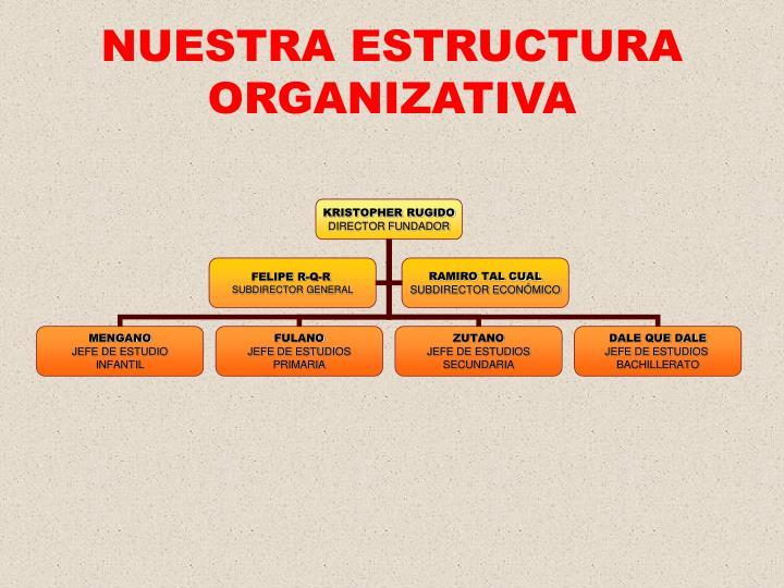NUESTRA ESTRUCTURA ORGANIZATIVA