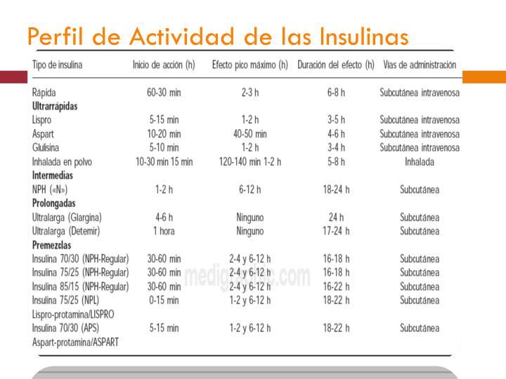 Perfil de Actividad de las Insulinas
