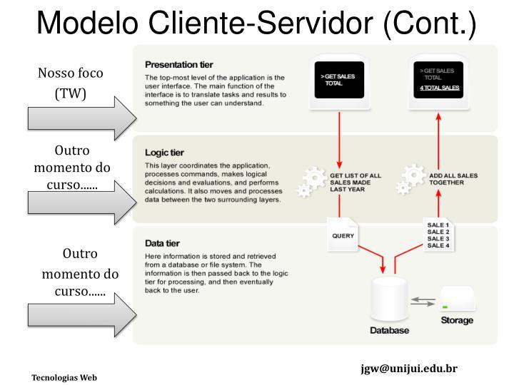 Modelo Cliente-Servidor (Cont.)