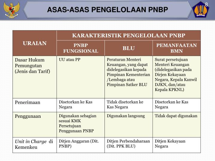 ASAS-ASAS