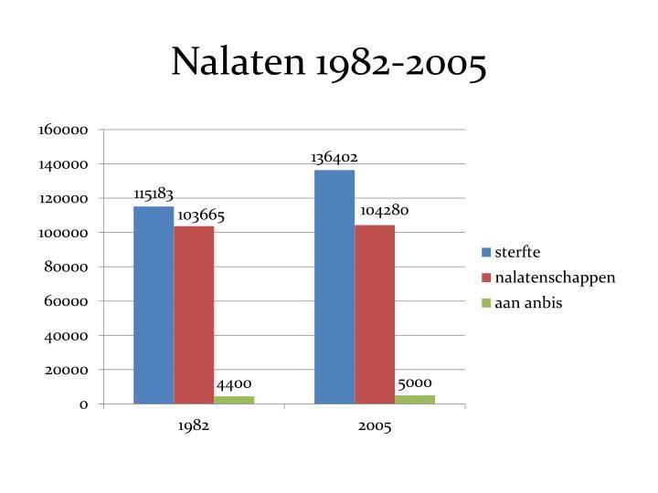 Nalaten 1982-2005