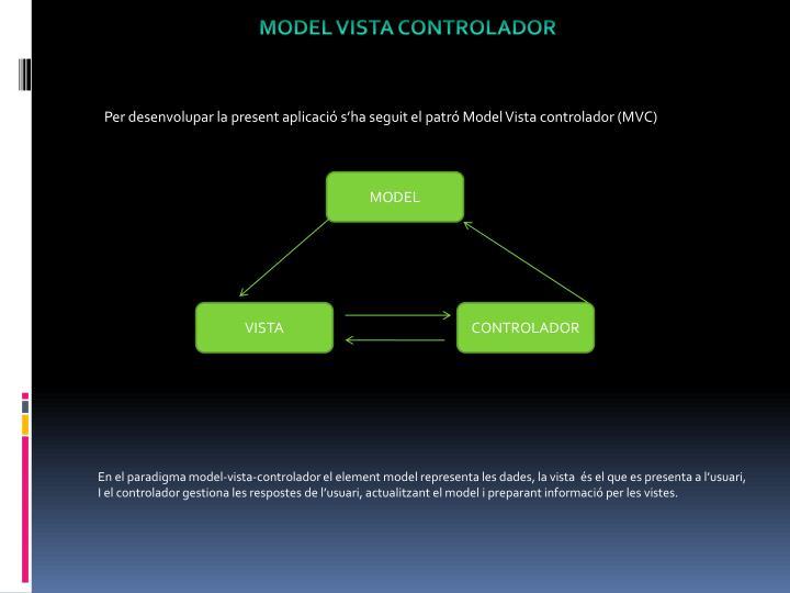 MODEL VISTA CONTROLADOR
