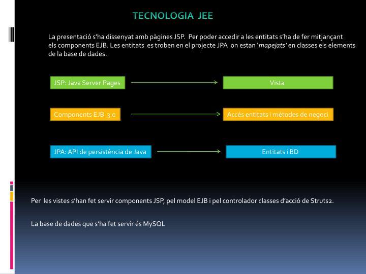 TECNOLOGIA  JEE