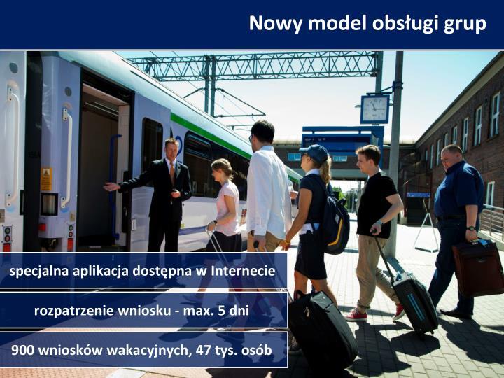 Nowy model obsługi grup