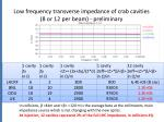 low frequency transverse impedance of crab cavities 8 or 12 per beam preliminary