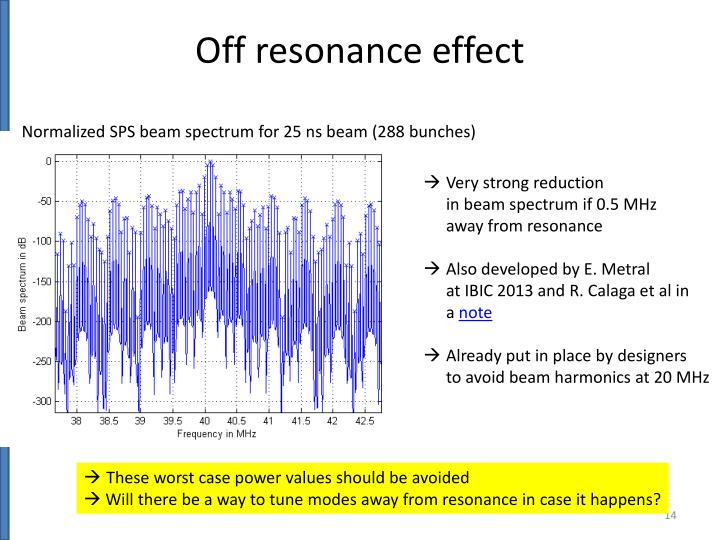 Off resonance effect