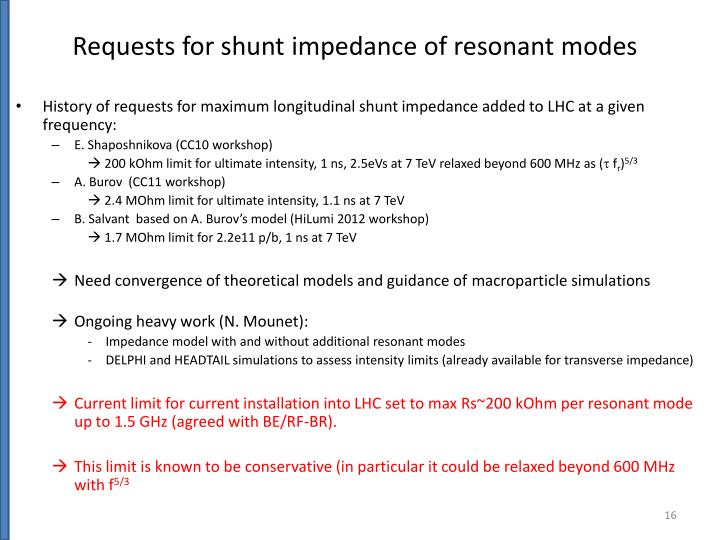 Requests for shunt impedance of resonant modes